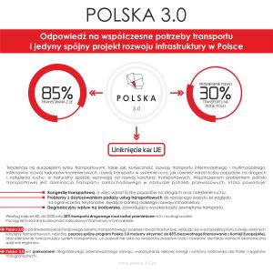 Polska 3.0 Grafika Edukacyjna V1 PL RGB-INTERNET